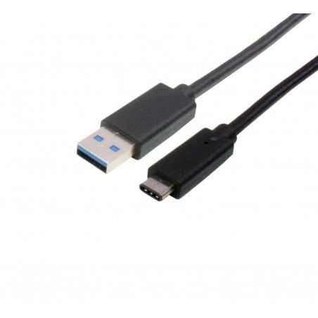 Connexió USB tipus C- Tipus A