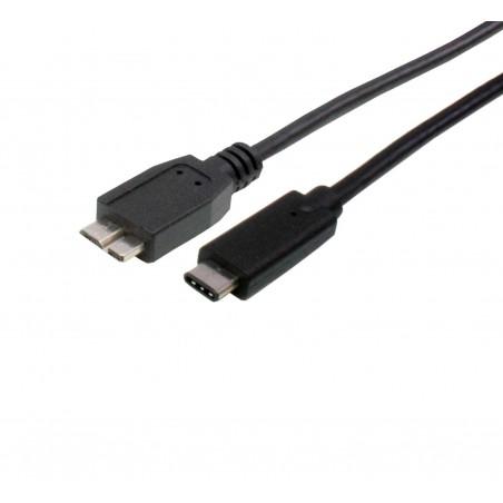 Connexió USB tipus C- Tipus B